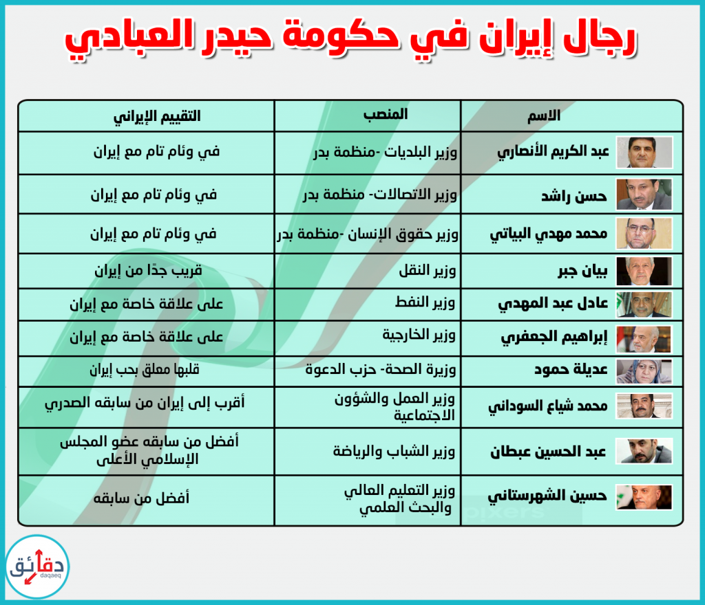 رجال إيران في حكومة حيدر العبادي
