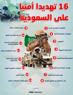 توطين الصناعات الدفاعية هل ينقذ السعودية من تحدياتها الأمنية الـ ١٦ س ج في دقائق
