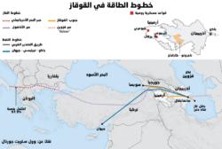 خطوط الطاقة في القوقاز
