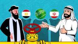 نفط الإمارات إسرائيل أوروبا إيران مصر قناة السويس جمال عبد الناصر خط أنابيب إيلات عسقلان