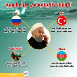 التوازنات الإيرانية في أرمينيا
