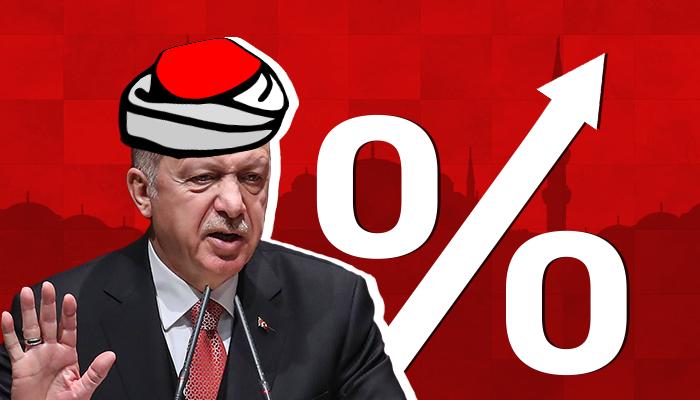 الربا ديانت - دور ديانت في دعم أردوغان - الاقتصاد التركي - الفتاوى السياسية - الربا حلال تركيا