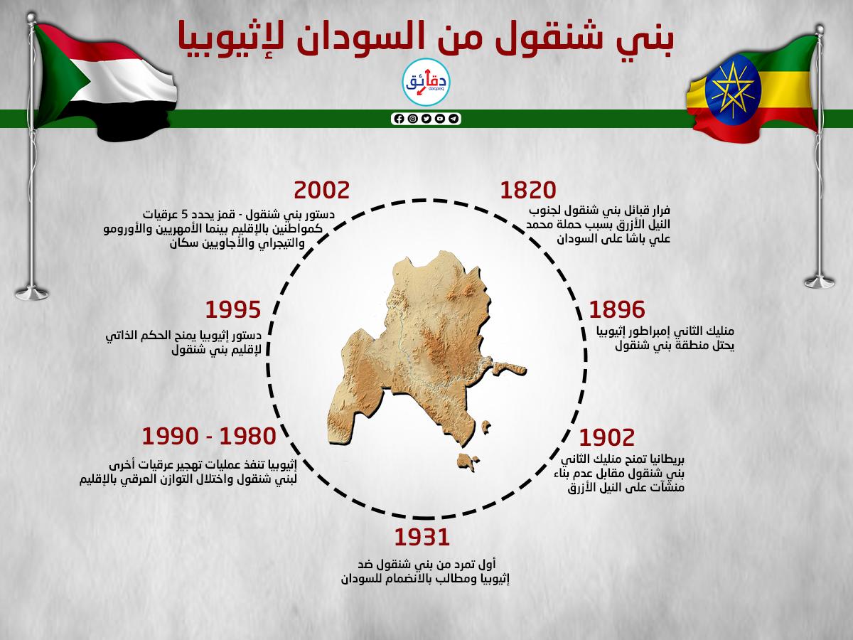 كيف انتقل إقليم بني شنقول من السودان إلى إثيوبيا؟