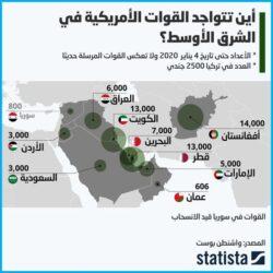 مناطق انتشار القوات الأمريكية في الشرق الأوسط