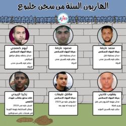 الفلسطينيون الهاربون من السجن الإسرائيلي