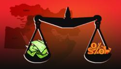 أزمة التضخم -في-الشرق-الأوسط